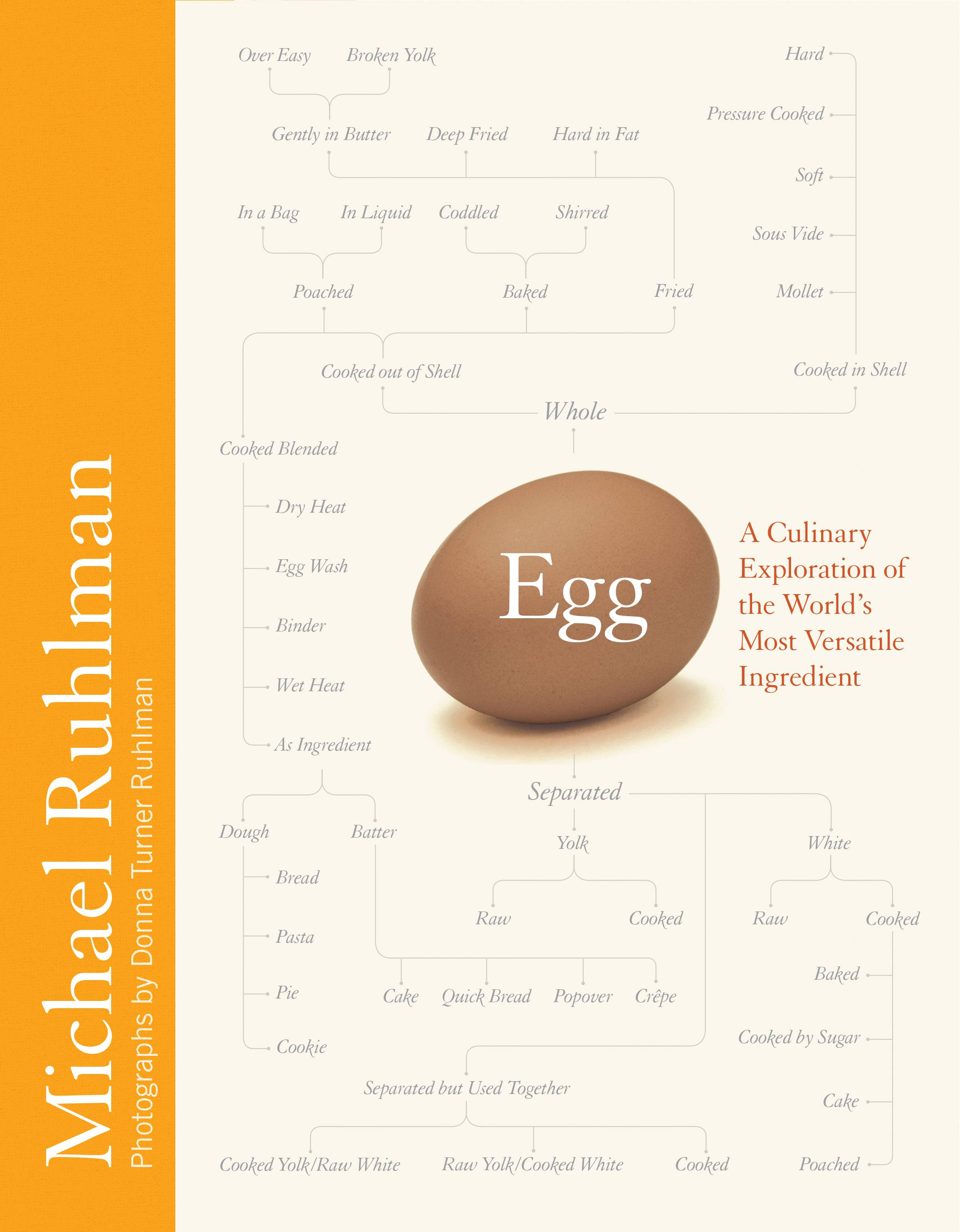 """Egg: A Culinary Exploration of the World's Most Versatile Ingredient,"" by Michael Ruhlman"