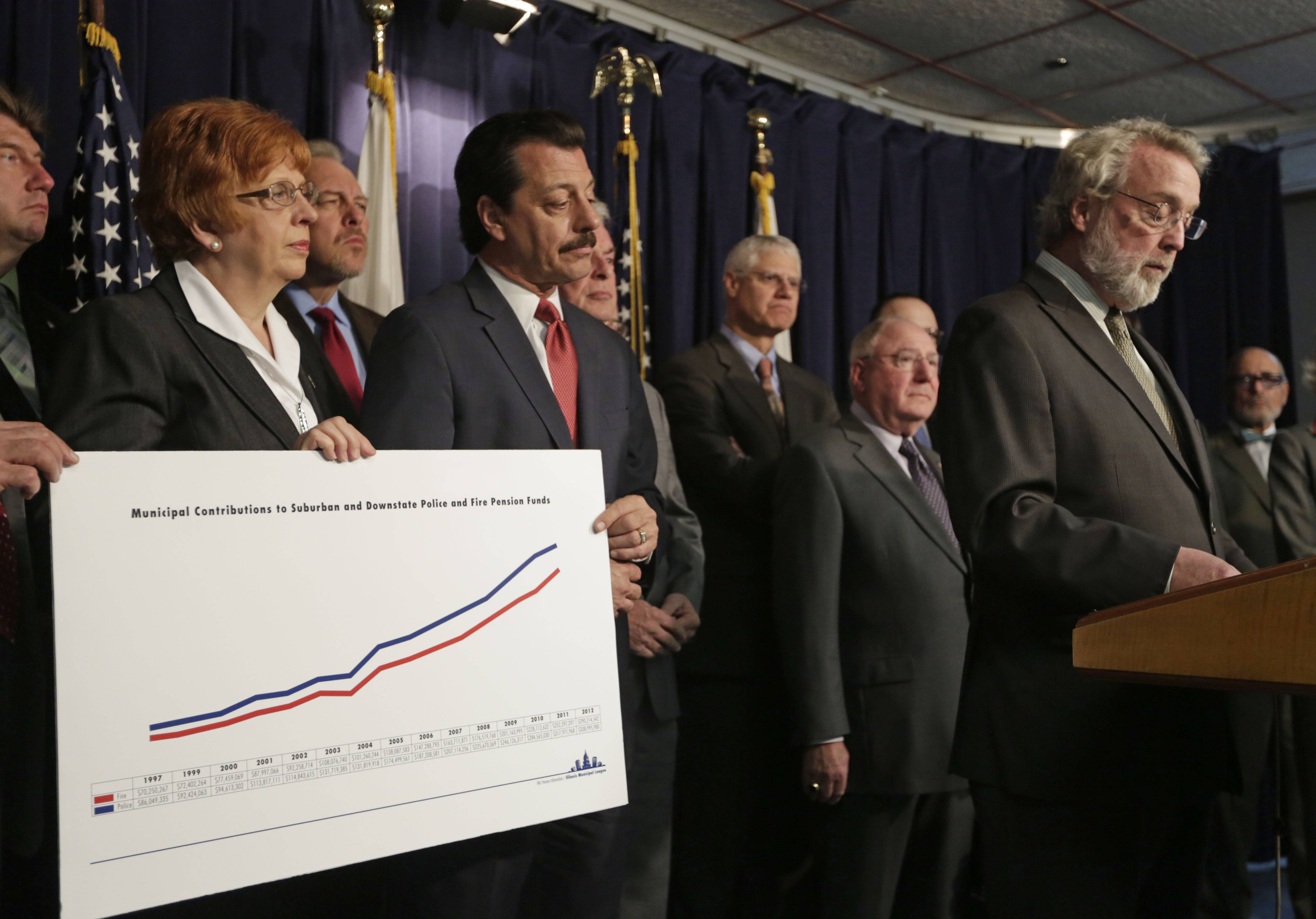 Aurora Mayor Tom Weisner, right, and several other mayors and village presidents from across Illinois, including Mount Prospect's Arlene Juracek and Wheeling's Dean Argiris, holding the graphic at left, call for state lawmakers to overhaul local pension systems for police and fire departments during a news conference Monday in Chicago.