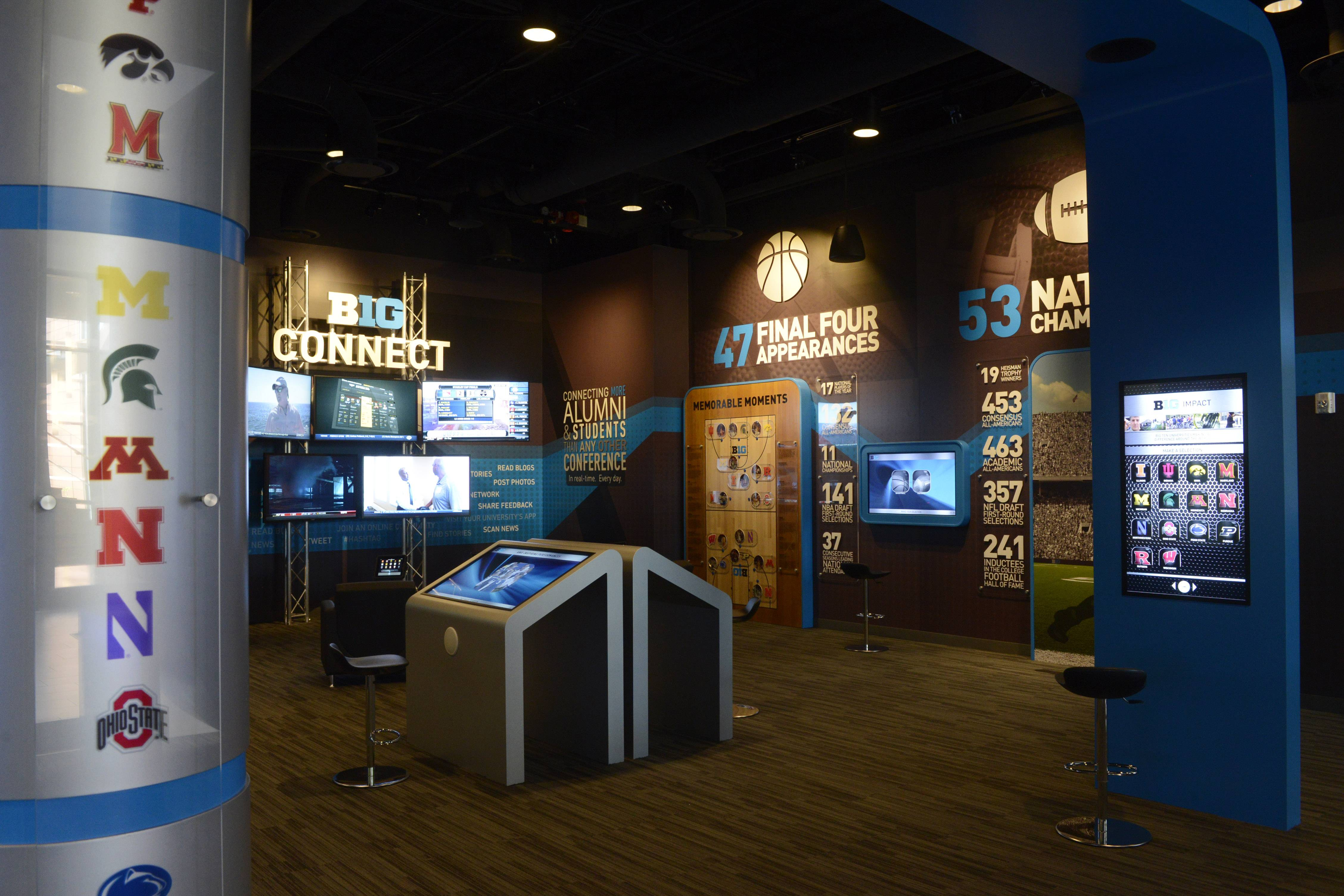 A view of several of the exhibits, including Big Ten Connect, at the new interactive Big Ten Museum.