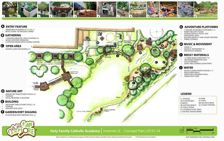 This is the concept plan for the learning stations in the outdoor classroom at Holy Family Catholic Academy in Inverness.