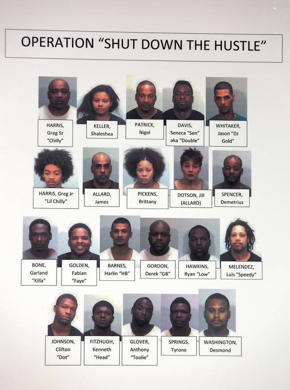 Arrests of 21 reputed street gang members and associates accused in
