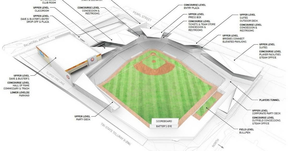 Rosemont minor league baseball stadium proposed for land once rosemont minor league baseball stadium proposed for land once pitched to cubs malvernweather Gallery
