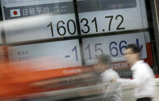 Men walk past an electronic stock board showing Japan's Nikkei 225 index at a securities firm in Tokyo, Friday, May 6, 2016. Asian markets were mostly lower in nervous trading Friday ahead of a closely watched U.S. jobs-report that may influence interest rate decisions and the value of the U.S. dollar. (AP Photo/Eugene Hoshiko)