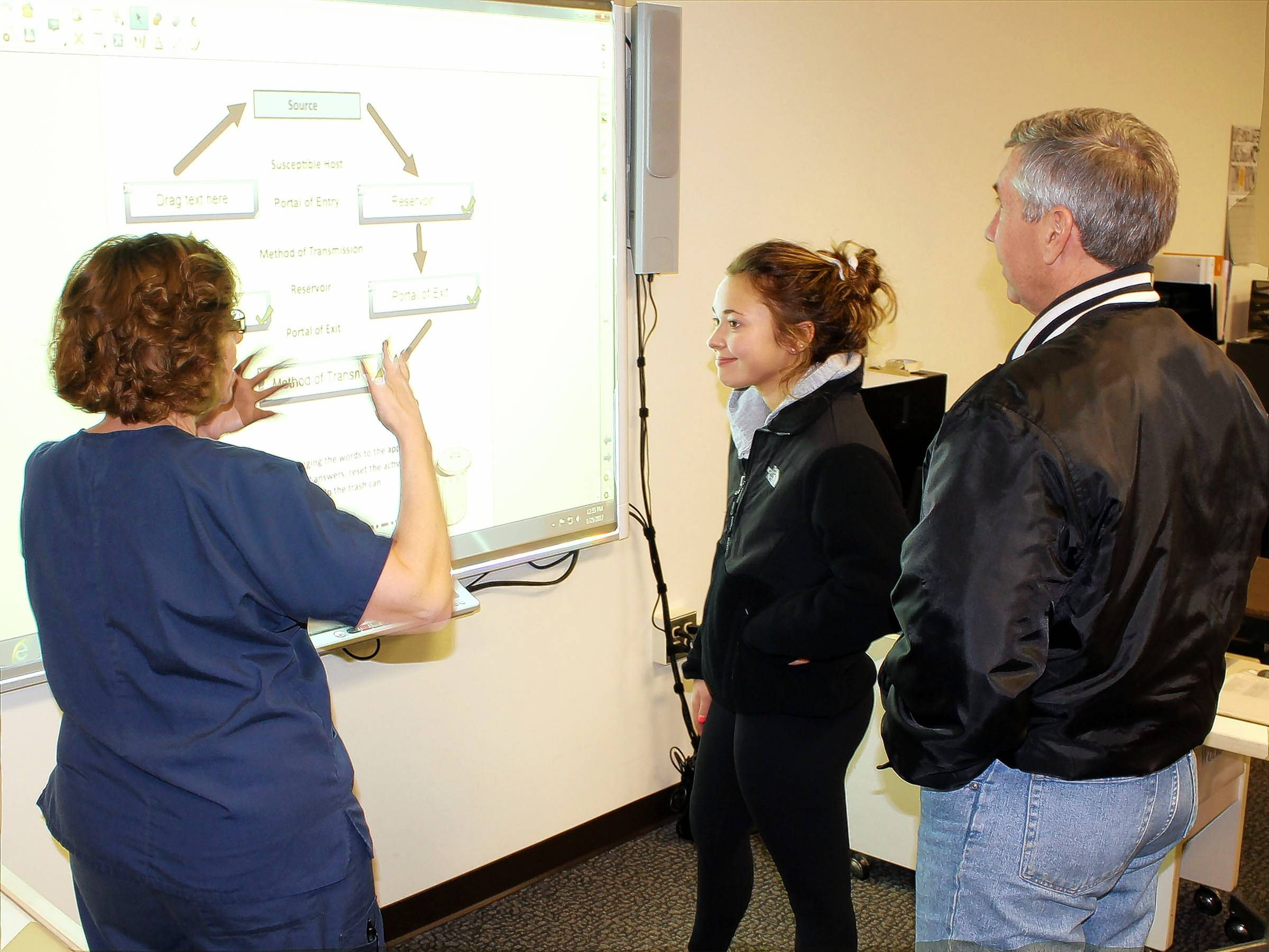 During a recent visit to Technology Center of DuPage by alumnus Skip Perillo, right, and his daughter Jennifer, center, instructor Marie Kmiec demonstrated the use of interactive SMART Board technology in the Healthcare Foundations program. A Lake Park High School student, Jennifer plans to enroll in the elective program her senior year.