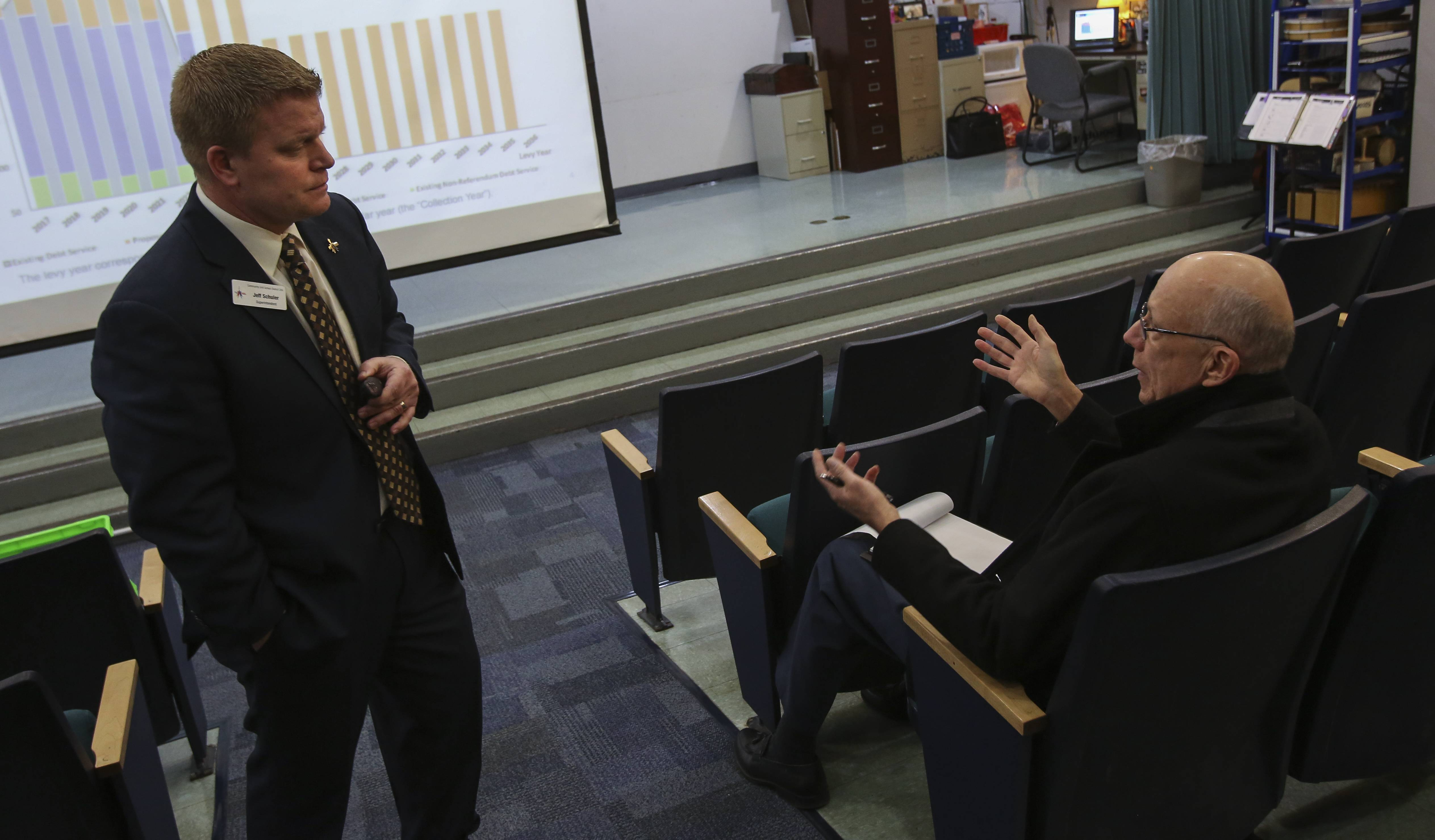 Superintendent Jeff Schuler is questioned by Robert Stozek of Wheaton, right, about the district's proposed $132.5 million loan on the April 4 ballot. The district held on Friday the first of four forums on the measure.