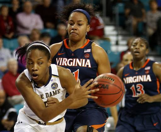 Notre Dame Beats Virginia 76-59 To Advance To ACC Semis