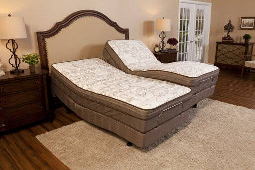 Superieur This Photo Provided By Easy Rest Adjustable Sleep Systems Shows One Of  Their Adjustable Beds.