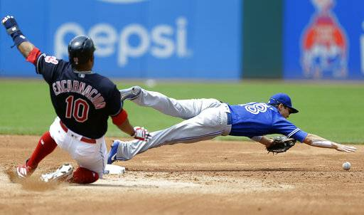Toronto Blue Jays vs Tampa Bay Rays Predictions, MLB Picks ...