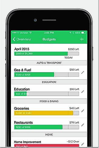 Budgeting apps such as Mint connect to your financial accounts and help organize your spending.