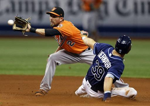 Tampa Bay Rays' Kevin Kiermaier (39) steals second base as Baltimore Orioles shortstop J.J. Hardy (2) fields the throw from catcher Chance Sisco during the seventh inning of a baseball game Saturday, Sept. 30, 2017, in St. Petersburg, Fla.