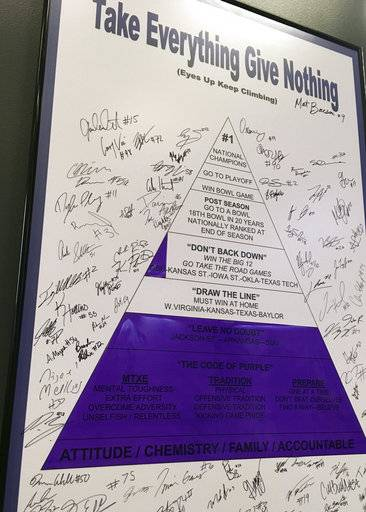 A framed poster of a pyramid structure hangs in the TCU football team meeting room, Tuesday, Oct. 3, 2017, in Fort Worth, Texas. Coach Gary Patterson has a longstanding illustration to show his eighth-ranked Horned Frogs all they still have left to try to accomplish. They see it every time they go into the room.