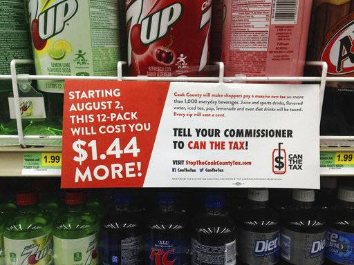 FILE - In this on Aug. 22, 2017 file photo, a sign sponsored by opponents of the new Cook County tax on sweetened beverages is posted in the soda isle of Tischler Finer Foods in Brookfield, Ill. Cook County board members are expected to take a major step Tuesday, Oct. 10, 2017, toward repealing a Chicago-area tax on sweetened beverages. The board's finance committee will vote on a measure to repeal the unpopular penny-per-ounce tax. (AP Photo by Sara Burnett File)