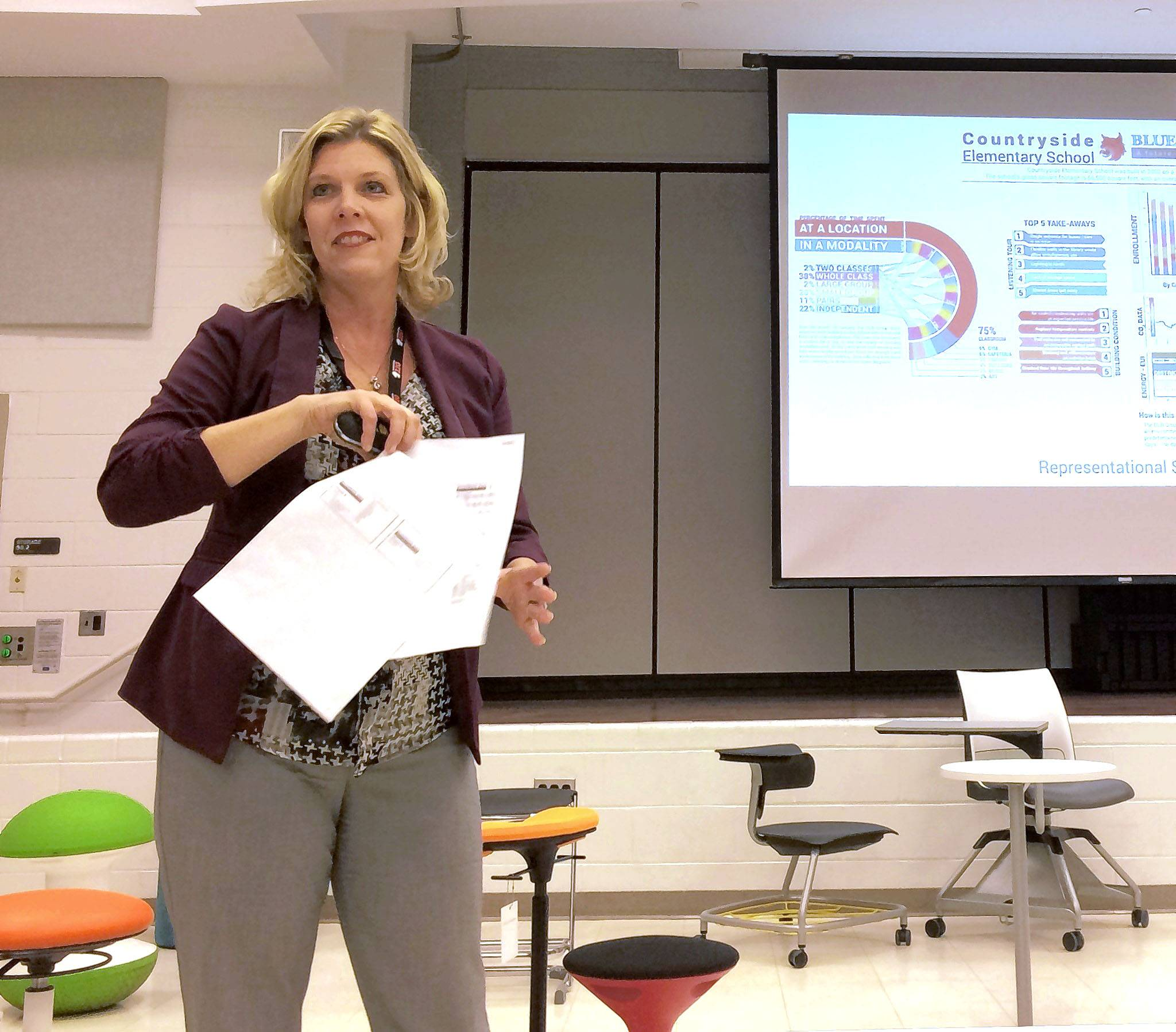 First Blueprint 220 presentation held at Countryside Elementary
