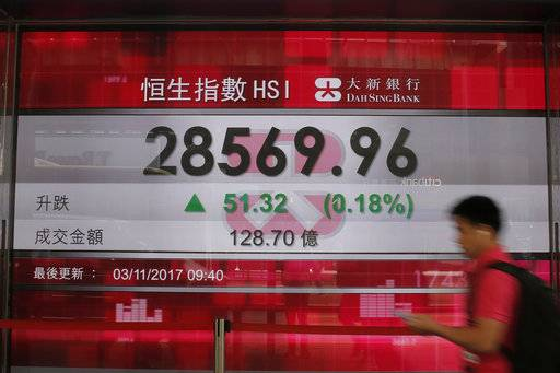 A man walks past an electronic stock board showing the Hang Seng Index at a bank in Hong Kong, Friday, Nov. 3, 2017. Asian stocks were drifting Friday in holiday-thinned trading as investors digested news about the Fed's next chief and a U.S. tax cut plan. (AP Photo/Kin Cheung)