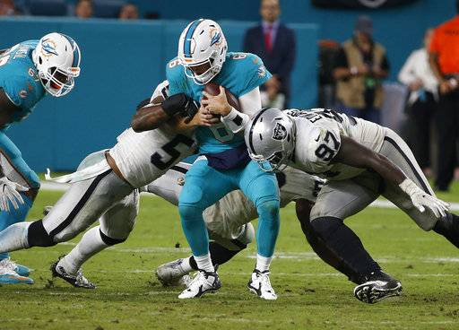 FILE - In this Sunday, Nov. 5, 2017, file photo, Miami Dolphins quarterback Jay Cutler (6) is sacked by Oakland Raiders outside linebacker Bruce Irvin (51), middle linebacker NaVorro Bowman (53) and defensive end Mario Edwards (97) during the second half of an NFL football game in Miami Gardens, Fla. The Dolphins (4-4) are alive in the AFC despite back-to-back losses to Baltimore and Oakland. They face the Carolina Panthers on Monday night.