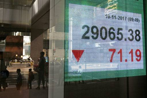 An electronic stock board shows the Hang Seng Index at a bank in Hong Kong, Friday, Nov. 10, 2017. Asian shares sank Friday, following declines on Wall Street after a proposed delay to U.S. tax cut plan dented investor sentiment.