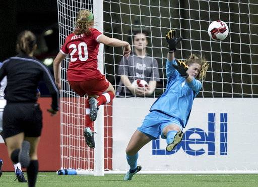 U.S. goalie Alyssa Naeher, right, stops Canada's Maegan Kelly during the second half of an international friendly soccer match, Thursday, Nov. 9, 2017, in Vancouver, British Columbia. (Darryl Dyck/The Canadian Press via AP)