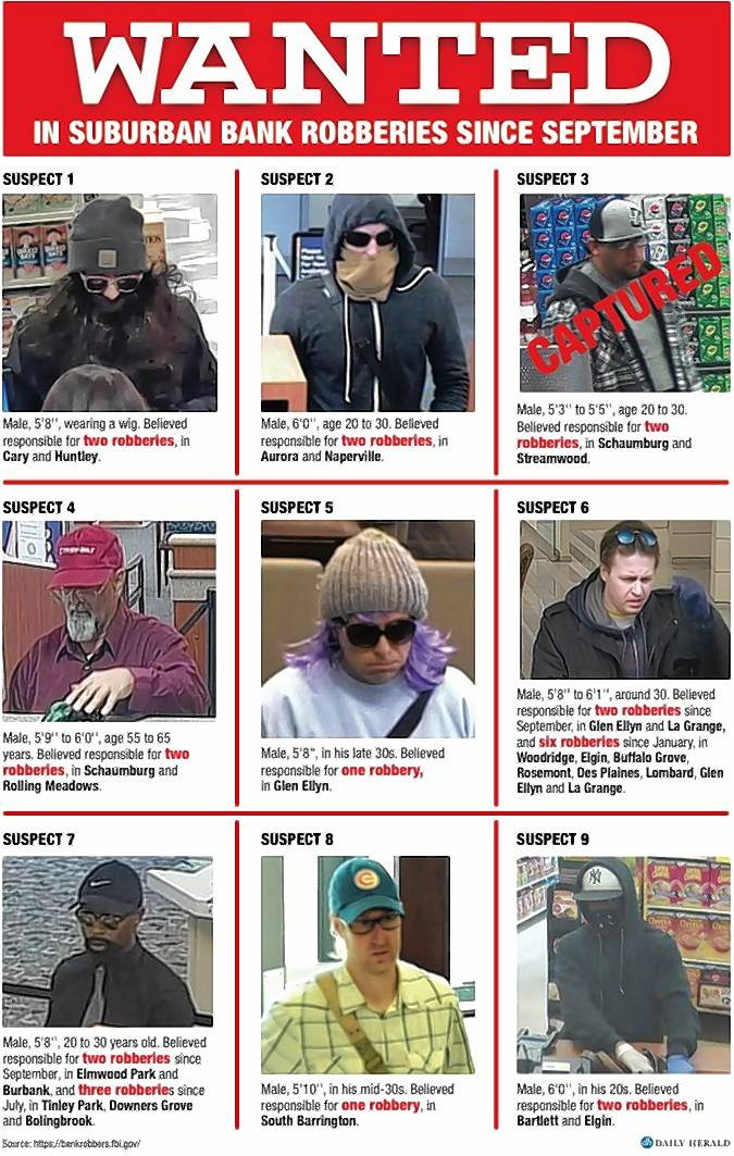 Many bank robbers have hit more than one bank in the suburbs recently. Some take advantage of the chillier weather making coats more common.