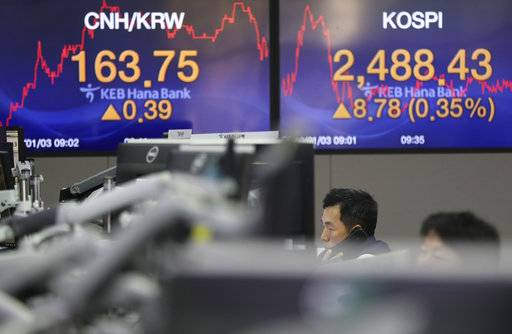 A currency trader talks on the phone near the screens showing the Korea Composite Stock Price Index (KOSPI), right, and the foreign exchange rate at the foreign exchange dealing room in Seoul, South Korea, Wednesday, Jan. 3, 2018. Strong manufacturing data and overnight gains on Wall Street gave Asian markets a boost on Wednesday.