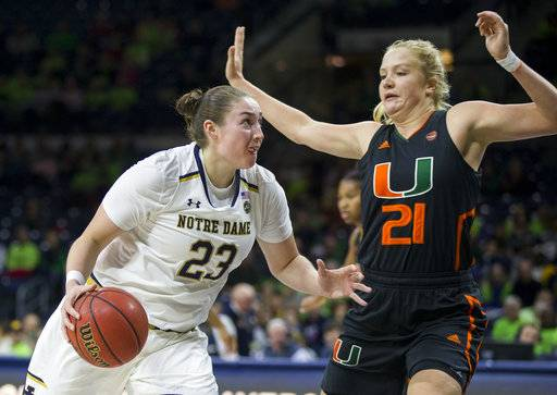 Notre Dame's Jessica Shepard (23) drives as Miami's Emese Hof (21) defends during the first half of an NCAA college basketball game Thursday, Jan. 4, 2018, in South Bend, Ind. (AP Photo/Robert Franklin)
