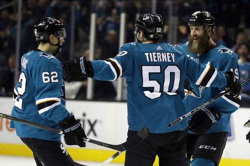 San Jose Sharks' Chris Tierney (50) celebrates his goal with teammates Joe Thornton (19) and Kevin Labanc (62) during the second period of an NHL hockey game against the Winnipeg Jets on Tuesday, Jan. 23, 2018, in San Jose, Calif. (AP Photo/Marcio Jose Sanchez)