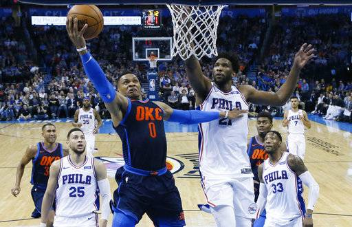 Oklahoma City Thunder guard Russell Westbrook (0) shoots in front of Philadelphia 76ers center Joel Embiid (21) in the first half of an NBA basketball game in Oklahoma City, Sunday, Jan. 28, 2018.