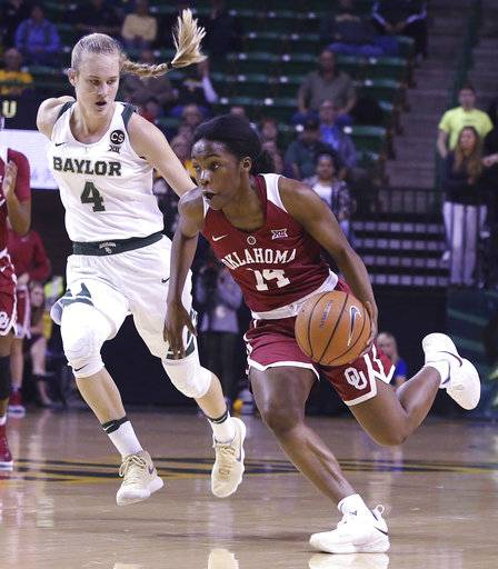 Oklahoma guard Shaina Pellington, right, drives the ball up court against Baylor guard Kristy Wallace, left, during the first half of an NCAA college basketball game, Monday, Feb. 5, 2018, in Waco, Texas.