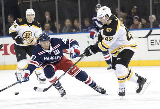 Boston Bruins defenseman Torey Krug (47) passes the puck around New York Rangers right wing Michael Grabner (40) during the second period of an NHL hockey game Wednesday, Feb. 7, 2018, at Madison Square Garden in New York.