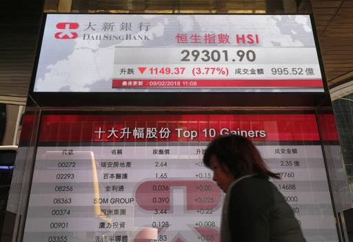 A woman walks past an electronic board showing Hong Kong share index outside a local bank in Hong Kong, Friday, Feb. 9, 2018. China's stock market benchmark plunged 5.5 percent on Friday and other Asian markets were off sharply after the Dow Jones industrials on Wall Street plummeted more than 1,000 points, deepening a week-long sell-off.