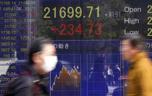 People walk by an electronic stock board of a securities firm showing the Nikkei 225 index, in Tokyo, Friday, Feb. 16, 2018. Shares were higher in Japan and Australia, with all other Asian markets closed Friday for the lunar new year holiday. (AP Photo/Koji Sasahara)