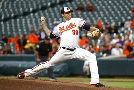 FILE- In this Aug. 28, 2017, file photo, Baltimore Orioles starting pitcher Chris Tillman throws to the Seattle Mariners in the first inning of a baseball game in Baltimore. A person familiar with the negotiations said Monday, Feb. 19, 2018, that Tillman and the Baltimore Orioles have agreed to a $3 million, one-year contract. (AP Photo/Patrick Semansky, File)