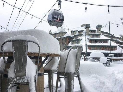 In this photo provided by the Heavenly Mountain Resort, fresh snow covers most of a table and chairs Friday, March 2, 2018, in South Lake Tahoe, Calif. A blizzard warning was in effect for parts of the Sierra Nevada, where snow was piling up and travel was difficult due to repeated highway closures and the need for chains in many places. The snow will help the Sierra snowpack, which is vital to the state's water supply and has only been about a quarter of its normal depth for this time of winter. It's also a boon for skiers and snowboarders. (Heavenly Mountain Resort via AP)