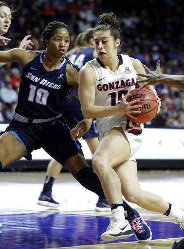 Gonzaga's Jessie Loera, right, drives past San Diego's Myah Pace during the first half of the West Coast Conference tournament championship NCAA women's college basketball game Tuesday, March 6, 2018, in Las Vegas.