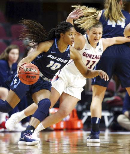 San Diego's Myah Pace (10) drives past Gonzaga's Laura Stockton (11) during the first half of the West Coast Conference tournament championship NCAA women's college basketball game Tuesday, March 6, 2018, in Las Vegas.