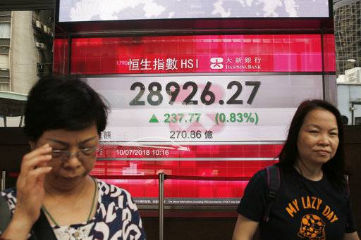 People walk past an electronic board showing the Hong Kong share index at a bank in Hong Kong, Tuesday, July 10, 2018. Asian markets were mostly higher on Tuesday as overnight gains on Wall Street and the lack of bad news surrounding U.S.-China tariffs boosted sentiment.