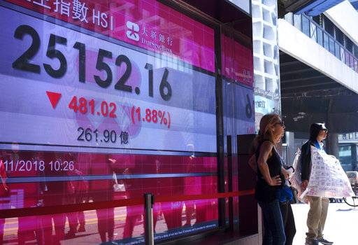 People stand in front of a bank's electronic board showing the Hong Kong share index in Hong Kong Tuesday, Nov. 13, 2018. Asian stocks sank Tuesday after a tech sell-off dragged Wall Street lower. Hong Kong's Hang Seng lost 1.1 percent. (AP Photo/Vincent Yu)