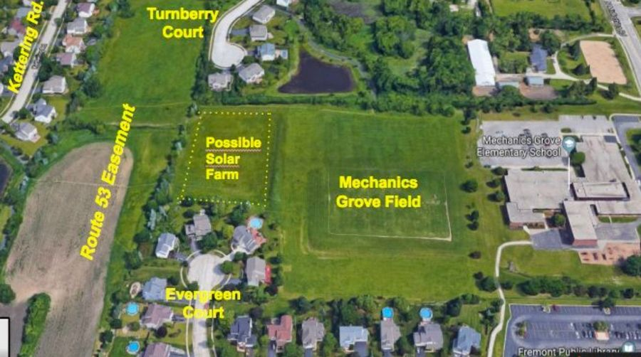 Mundelein District 75 plans to purchase property west of Mechanics Grove Elementary School as a site for a solar farm. Officials say the farm, along with panels on three other schools, could save the district as much as $2 million over 25 years.