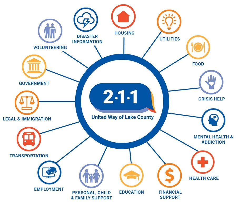 Lake County is ready to launch a 211 service as a one-stop shop to connect residents with an array of needed services.