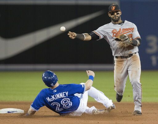 FILE - In this Wednesday, Sept. 25, 2019, file photo, Baltimore Orioles shortstop Jonathan Villar gets the force out on Toronto Blue Jays' Billy McKinney during the seventh inning of a baseball game, in Toronto. Villar was acquired Monday, Dec. 2, 2019, by the Miami Marlins from the Baltimore Orioles in exchange for minor league left-handed pitcher Easton Lucas. (Fred Thornhill/The Canadian Press via AP, File)