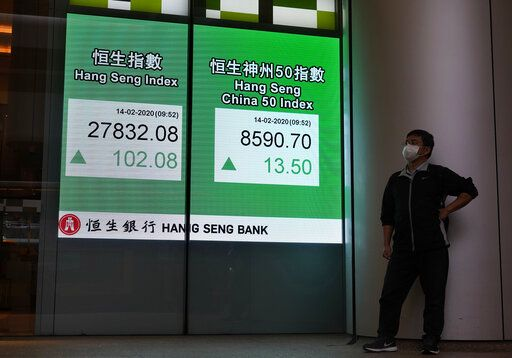 A man wearing a face mask stands next to an electronic board showing Hong Kong share index outside a local bank in Hong Kong, Friday, Feb. 14, 2020. Asian shares mostly fell Friday as investors turned cautious following a surge in cases of a new virus in China that threatens to crimp economic growth and hurt businesses worldwide.
