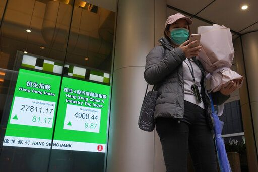 A woman wearing a face mask stands in front of an electronic board showing Hong Kong share index outside a local bank in Hong Kong, Friday, Feb. 14, 2020. Asian shares mostly fell Friday as investors turned cautious following a surge in cases of a new virus in China that threatens to crimp economic growth and hurt businesses worldwide.