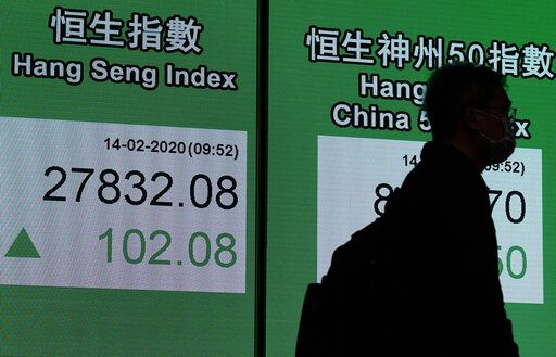 A man wearing a face mask walks past an electronic board showing Hong Kong share index outside a local bank in Hong Kong, Friday, Feb. 14, 2020. Asian shares mostly fell Friday as investors turned cautious following a surge in cases of a new virus in China that threatens to crimp economic growth and hurt businesses worldwide.