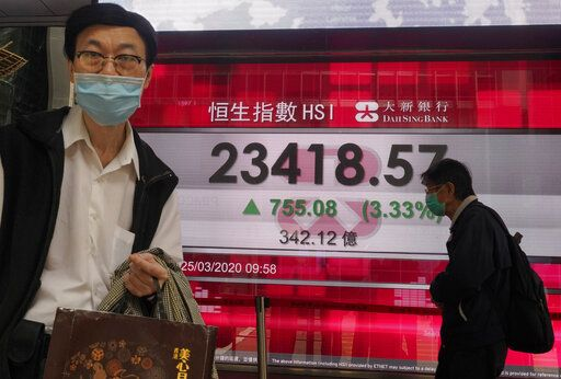 A man wearing a face mask walks past a bank's electronic board showing the Hong Kong share index at Hong Kong Stock Exchange Wednesday, March 25, 2020. Shares have advanced in Asia after the Dow Jones Industrial Average surged to its best day since 1933 as Congress and the White House neared a deal on Tuesday to inject nearly $2 trillion of aid into an economy ravaged by the coronavirus.