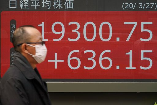 A man walks past an electronic stock board showing Japan's Nikkei 225 index at a securities firm in Tokyo Friday, March 27, 2020. Shares are mostly higher in Asia after stocks surged again on Wall Street with the approaching approval of a massive coronavirus relief bill by Congress.