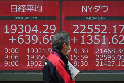A man walks past an electronic stock board showing Japan's Nikkei 225 and New York Dow index at a securities firm in Tokyo Friday, March 27, 2020. Shares are mostly higher in Asia after stocks surged again on Wall Street with the approaching approval of a massive coronavirus relief bill by Congress.