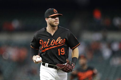 FILE - In this Sept. 20, 2019, file photo, Baltimore Orioles first baseman Chris Davis warms up during the first inning of a baseball game against the Seattle Mariners in Baltimore. Following three straight frustrating seasons that led him to consider retirement, Davis was in the midst of an outstanding spring training when Major League baseball screeched to a halt because of the deadly coronavirus. Now, as he strives to find ways to keep his three daughters amused while confined to his house. Davis remains confident that he's poised to return to the form he displayed in 2015.