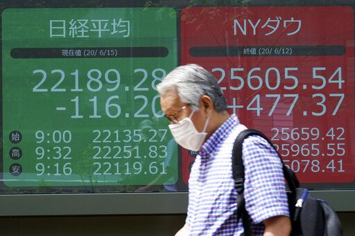 A man walks past an electronic stock board showing Japan's Nikkei 225 index and New York Does index at a securities firm in Tokyo Monday, June 15, 2020. Asian shares were mostly lower Monday on concern over a resurgence of coronavirus cases and pessimism after Wall Street posted its worst week in nearly three months.