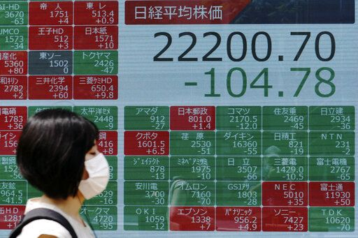 A woman walks past an electronic stock board showing Japan's Nikkei 225 index at a securities firm in Tokyo Monday, June 15, 2020. Asian shares were mostly lower Monday on concern over a resurgence of coronavirus cases and pessimism after Wall Street posted its worst week in nearly three months.