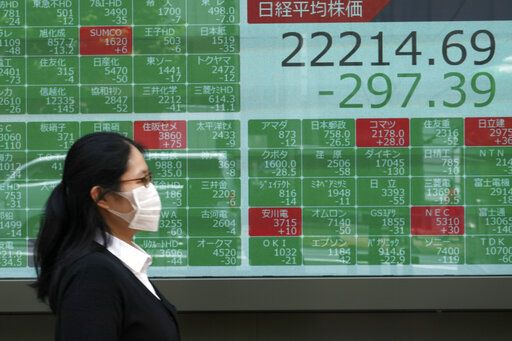 A woman walks past an electronic stock board showing Japan's Nikkei 225 index at a securities firm in Tokyo Monday, June 29, 2020. Shares fell Monday in Asia, tracking losses on Wall Street as rising virus cases cause some U.S. states to backtrack on pandemic reopenings.