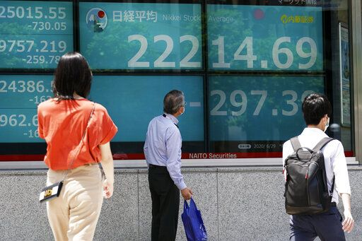 A man looks at an electronic stock board showing Japan's Nikkei 225 index at a securities firm in Tokyo Monday, June 29, 2020. Shares fell Monday in Asia, tracking losses on Wall Street as rising virus cases cause some U.S. states to backtrack on pandemic reopenings.